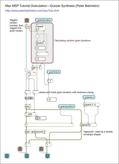 PB Voice Patcher Max Diagram